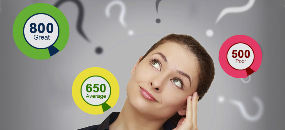 Credit score – Do you know its importance and its components?